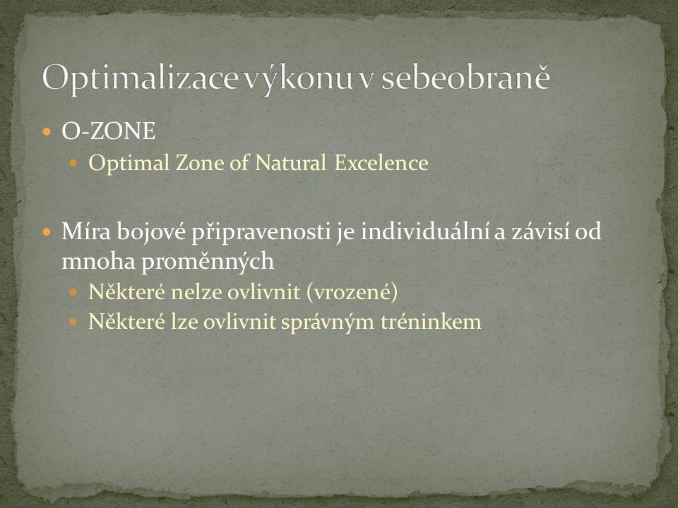 O-ZONE Optimal Zone of Natural Excelence Míra bojové připravenosti je individuální a závisí od mnoha proměnných Některé nelze ovlivnit (vrozené) Některé lze ovlivnit správným tréninkem