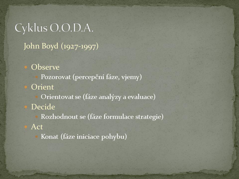 John Boyd (1927-1997) Observe Pozorovat (percepční fáze, vjemy) Orient Orientovat se (fáze analýzy a evaluace) Decide Rozhodnout se (fáze formulace strategie) Act Konat (fáze iniciace pohybu)