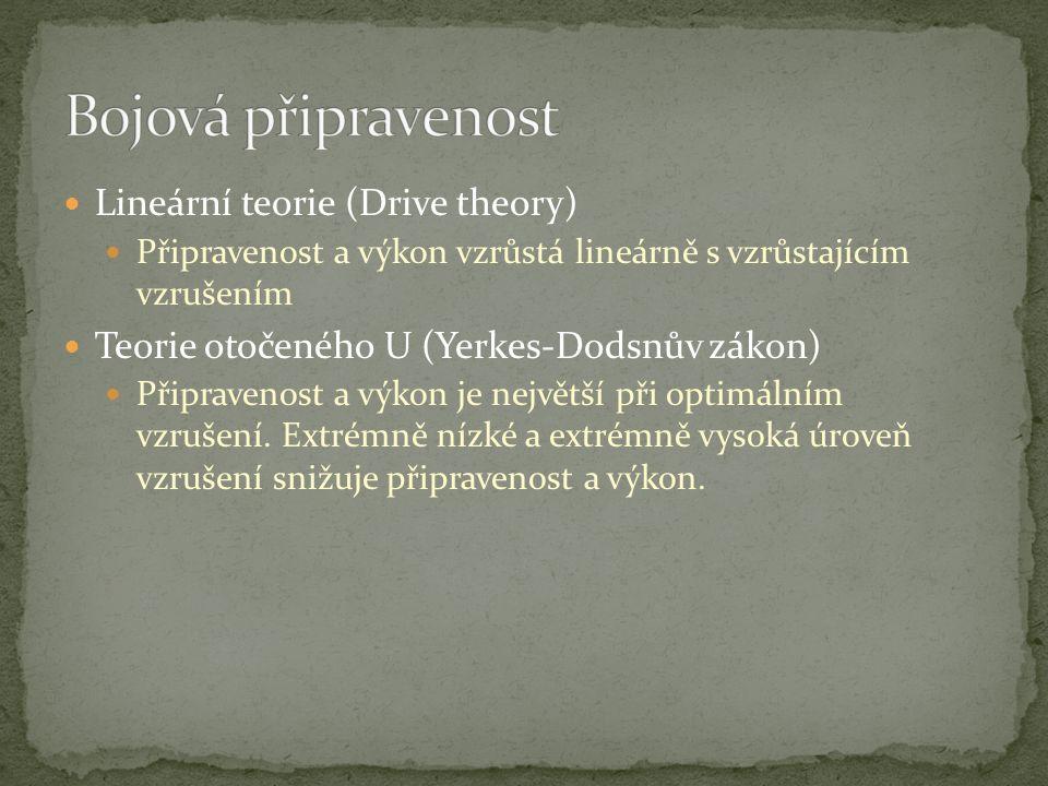 Lineární teorie (Drive theory) Připravenost a výkon vzrůstá lineárně s vzrůstajícím vzrušením Teorie otočeného U (Yerkes-Dodsnův zákon) Připravenost a výkon je největší při optimálním vzrušení.
