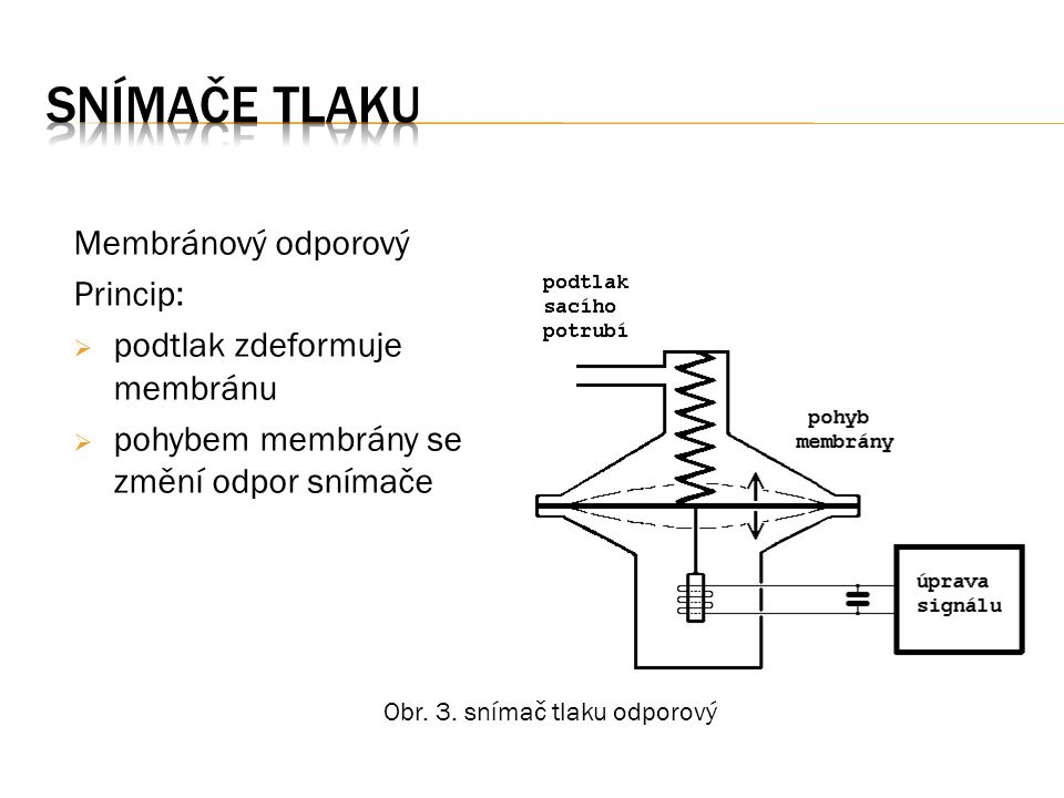 Membránový kapacitní Princip:  součástí membrány je pohyblivá elektroda, druhá elektroda je pevná  pohybem membrány se změní vzdálenost elektrod a kapacita náboje  pracuje jako proměnlivý kondenzátor Obr.