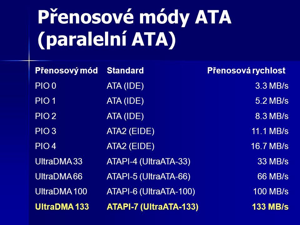 Přenosové módy ATA (paralelní ATA) Přenosový módStandardPřenosová rychlost PIO 0ATA (IDE)3.3 MB/s PIO 1ATA (IDE)5.2 MB/s PIO 2ATA (IDE)8.3 MB/s PIO 3ATA2 (EIDE)11.1 MB/s PIO 4ATA2 (EIDE)16.7 MB/s UltraDMA 33ATAPI-4 (UltraATA-33)33 MB/s UltraDMA 66ATAPI-5 (UltraATA-66)66 MB/s UltraDMA 100ATAPI-6 (UltraATA-100)100 MB/s UltraDMA 133ATAPI-7 (UltraATA-133)133 MB/s