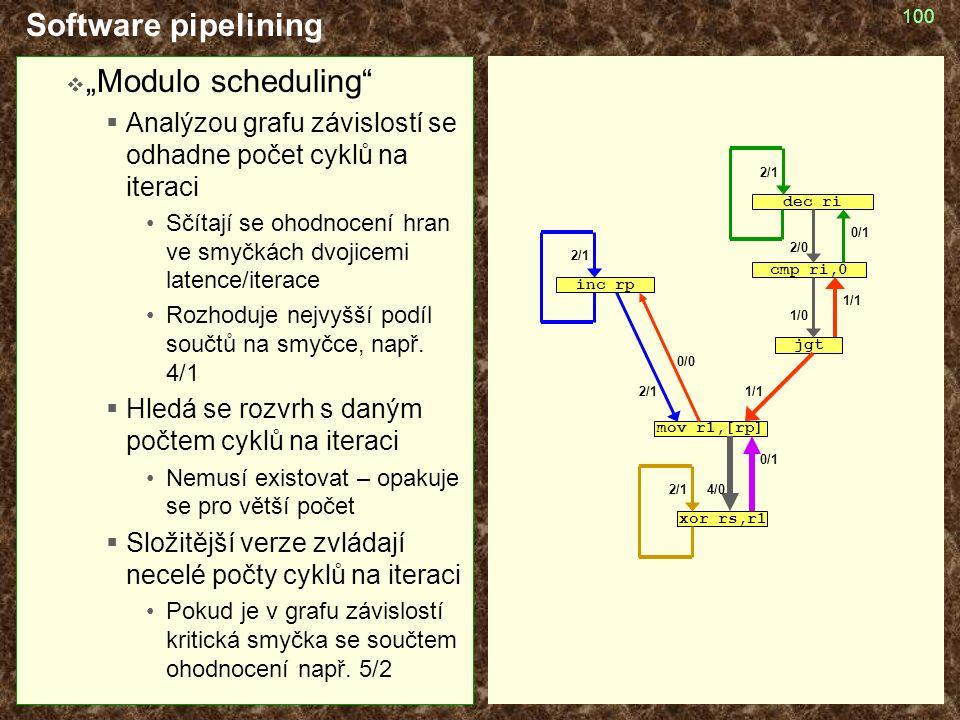 """100 Software pipelining  """"Modulo scheduling  Analýzou grafu závislostí se odhadne počet cyklů na iteraci Sčítají se ohodnocení hran ve smyčkách dvojicemi latence/iterace Rozhoduje nejvyšší podíl součtů na smyčce, např."""
