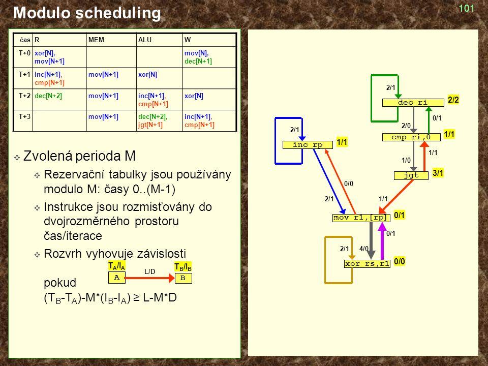 101 Modulo scheduling  Zvolená perioda M  Rezervační tabulky jsou používány modulo M: časy 0..(M-1)  Instrukce jsou rozmisťovány do dvojrozměrného prostoru čas/iterace  Rozvrh vyhovuje závislosti pokud (T B -T A )-M*(I B -I A ) ≥ L-M*D cmp ri,0 jgt mov r1,[rp] inc rp dec ri xor rs,r1 2/1 1/1 1/0 2/0 4/0 0/1 1/1 0/0 0/1 časRMEMALUW T+0xor[N], mov[N+1] mov[N], dec[N+1] T+1inc[N+1], cmp[N+1] mov[N+1]xor[N] T+2dec[N+2]mov[N+1]inc[N+1], cmp[N+1] xor[N] T+3mov[N+1]dec[N+2], jgt[N+1] inc[N+1], cmp[N+1] 1/1 2/2 3/1 0/1 0/0 B A L/DL/D TB/IBTB/IB TA/IATA/IA