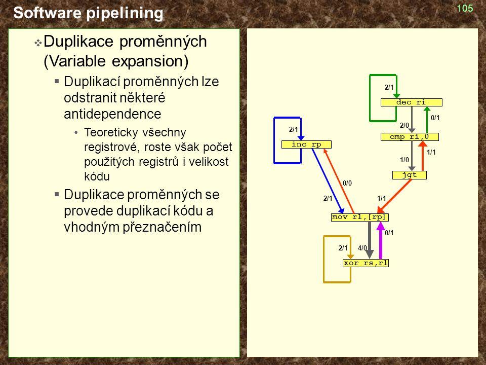 105 Software pipelining  Duplikace proměnných (Variable expansion)  Duplikací proměnných lze odstranit některé antidependence Teoreticky všechny registrové, roste však počet použitých registrů i velikost kódu  Duplikace proměnných se provede duplikací kódu a vhodným přeznačením cmp ri,0 jgt mov r1,[rp] inc rp dec ri xor rs,r1 2/1 1/1 1/0 2/0 4/0 0/1 1/1 0/0 0/1