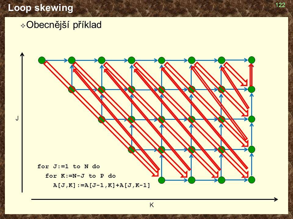 Loop skewing  Obecnější příklad for J:=1 to N do for K:=N-J to P do A[J,K]:=A[J-1,K]+A[J,K-1] 122 K J