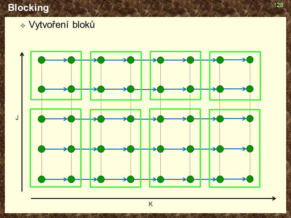 Blocking  Vytvoření bloků 128