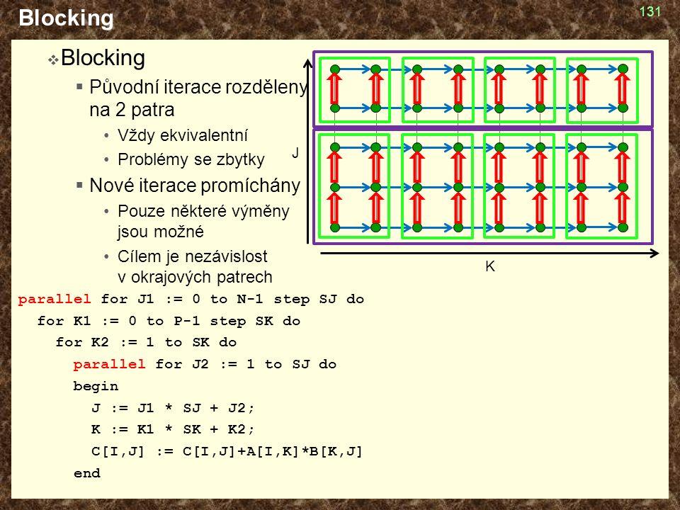 Blocking  Blocking  Původní iterace rozděleny na 2 patra Vždy ekvivalentní Problémy se zbytky  Nové iterace promíchány Pouze některé výměny jsou možné Cílem je nezávislost v okrajových patrech parallel for J1 := 0 to N-1 step SJ do for K1 := 0 to P-1 step SK do for K2 := 1 to SK do parallel for J2 := 1 to SJ do begin J := J1 * SJ + J2; K := K1 * SK + K2; C[I,J] := C[I,J]+A[I,K]*B[K,J] end 131 K J