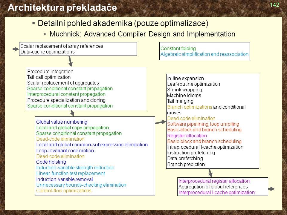 142 Architektura překladače  Detailní pohled akademika (pouze optimalizace) Muchnick: Advanced Compiler Design and Implementation Scalar replacement