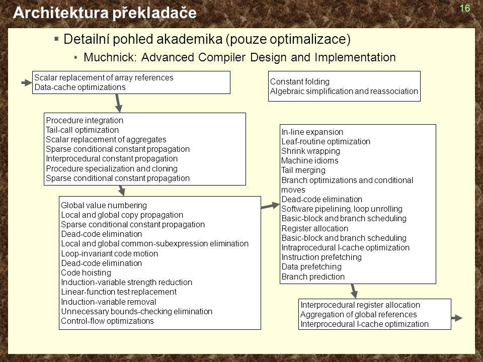 16 Architektura překladače  Detailní pohled akademika (pouze optimalizace) Muchnick: Advanced Compiler Design and Implementation Scalar replacement o