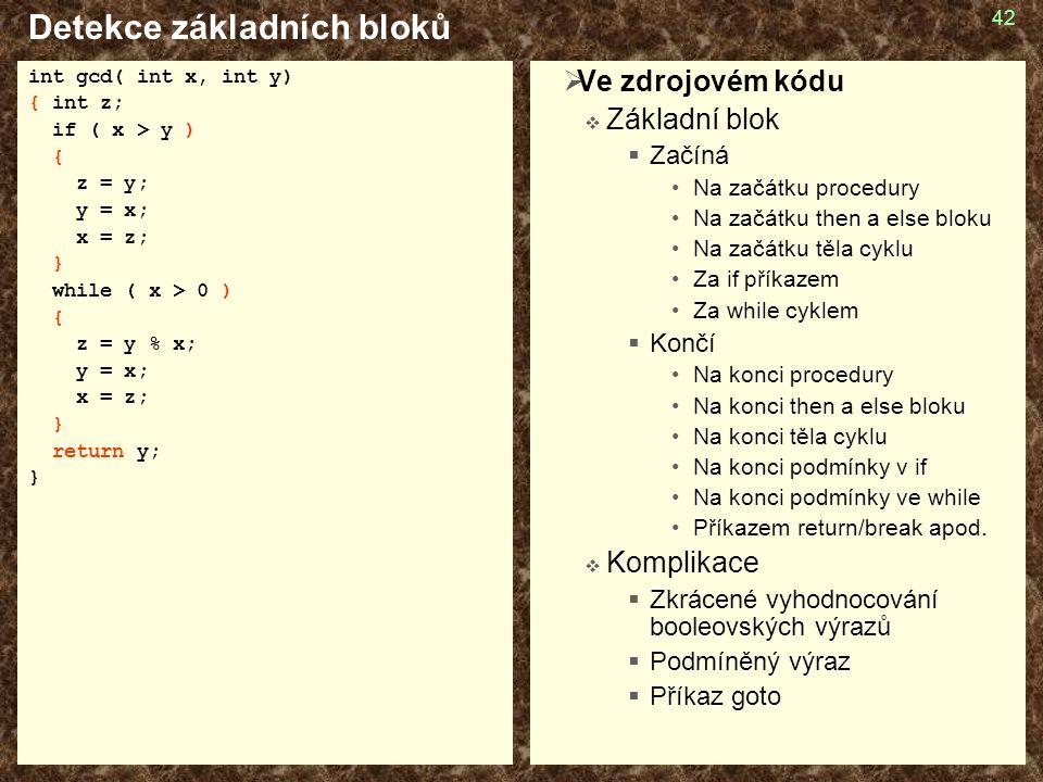 42 Detekce základních bloků int gcd( int x, int y) { int z; if ( x > y ) { z = y; y = x; x = z; } while ( x > 0 ) { z = y % x; y = x; x = z; } return y; }  Ve zdrojovém kódu  Základní blok  Začíná Na začátku procedury Na začátku then a else bloku Na začátku těla cyklu Za if příkazem Za while cyklem  Končí Na konci procedury Na konci then a else bloku Na konci těla cyklu Na konci podmínky v if Na konci podmínky ve while Příkazem return/break apod.