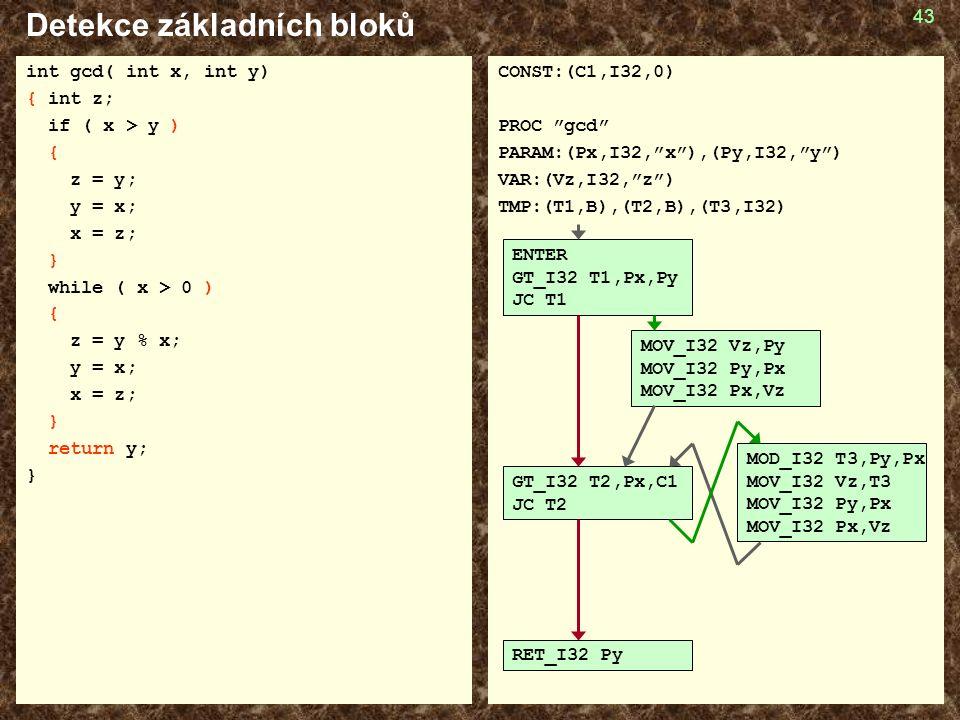 43 Detekce základních bloků int gcd( int x, int y) { int z; if ( x > y ) { z = y; y = x; x = z; } while ( x > 0 ) { z = y % x; y = x; x = z; } return y; } CONST:(C1,I32,0) PROC gcd PARAM:(Px,I32, x ),(Py,I32, y ) VAR:(Vz,I32, z ) TMP:(T1,B),(T2,B),(T3,I32) ENTER GT_I32 T1,Px,Py JC T1 GT_I32 T2,Px,C1 JC T2 RET_I32 Py MOV_I32 Vz,Py MOV_I32 Py,Px MOV_I32 Px,Vz MOD_I32 T3,Py,Px MOV_I32 Vz,T3 MOV_I32 Py,Px MOV_I32 Px,Vz