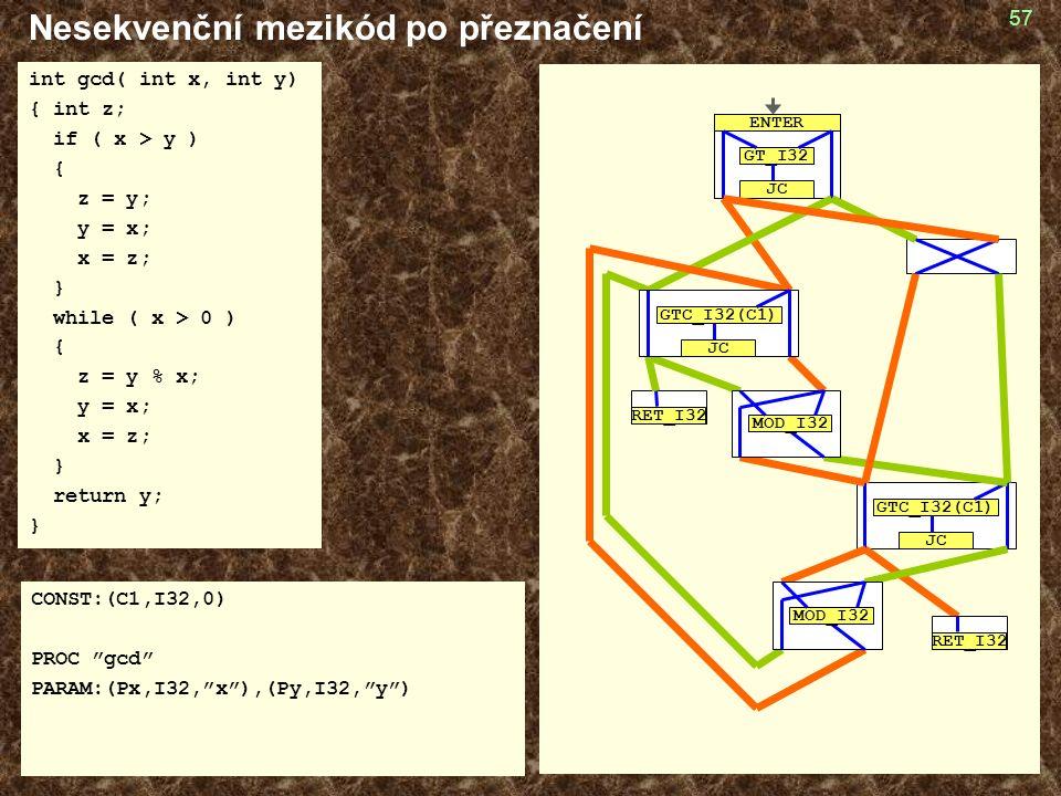 57 Nesekvenční mezikód po přeznačení int gcd( int x, int y) { int z; if ( x > y ) { z = y; y = x; x = z; } while ( x > 0 ) { z = y % x; y = x; x = z; } return y; } CONST:(C1,I32,0) PROC gcd PARAM:(Px,I32, x ),(Py,I32, y ) RET_I32 GTC_I32(C1) JC GT_I32 JC ENTER MOD_I32 GTC_I32(C1) JC RET_I32
