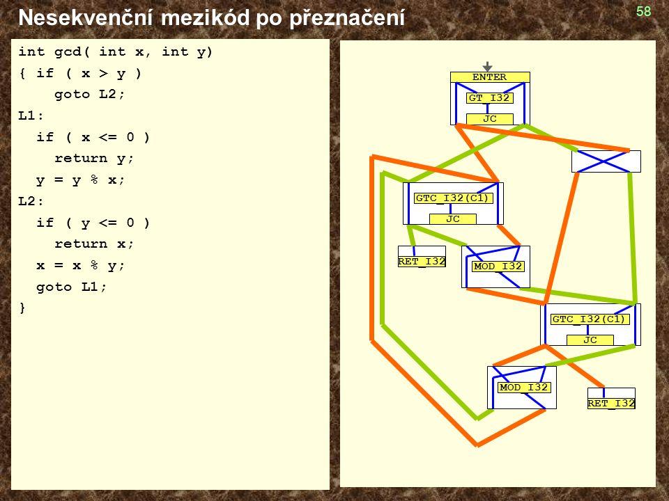 58 Nesekvenční mezikód po přeznačení int gcd( int x, int y) { if ( x > y ) goto L2; L1: if ( x <= 0 ) return y; y = y % x; L2: if ( y <= 0 ) return x; x = x % y; goto L1; } RET_I32 GTC_I32(C1) JC GT_I32 JC ENTER MOD_I32 GTC_I32(C1) JC RET_I32