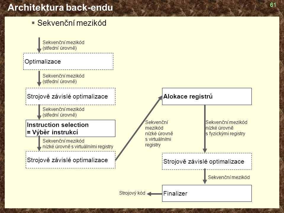 61 Architektura back-endu  Sekvenční mezikód Strojově závislé optimalizace Alokace registrů Sekvenční mezikód nízké úrovně s fyzickými registry Strojově závislé optimalizace Optimalizace Instruction selection = Výběr instrukcí Strojově závislé optimalizace Sekvenční mezikód (střední úrovně) Sekvenční mezikód (střední úrovně) Sekvenční mezikód nízké úrovně s virtuálními registry Sekvenční mezikód nízké úrovně s virtuálními registry Sekvenční mezikód (střední úrovně) Finalizer Sekvenční mezikód Strojový kód