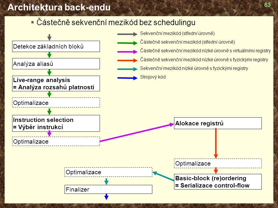 63 Architektura back-endu  Částečně sekvenční mezikód bez schedulingu Optimalizace Alokace registrů Optimalizace Instruction selection = Výběr instrukcí Finalizer Detekce základních bloků Live-range analysis = Analýza rozsahů platnosti Basic-block (re)ordering = Serializace control-flow Sekvenční mezikód (střední úrovně) Částečně sekvenční mezikód (střední úrovně) Částečně sekvenční mezikód nízké úrovně s virtuálními registry Částečně sekvenční mezikód nízké úrovně s fyzickými registry Sekvenční mezikód nízké úrovně s fyzickými registry Strojový kód Analýza aliasů Optimalizace