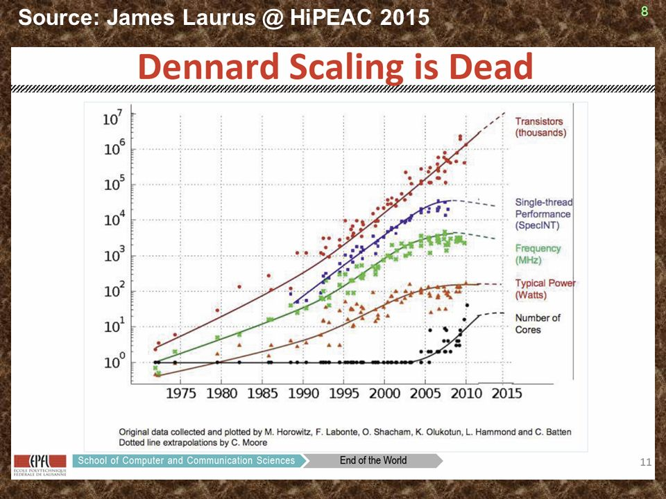 Source: James Laurus @ HiPEAC 2015 8
