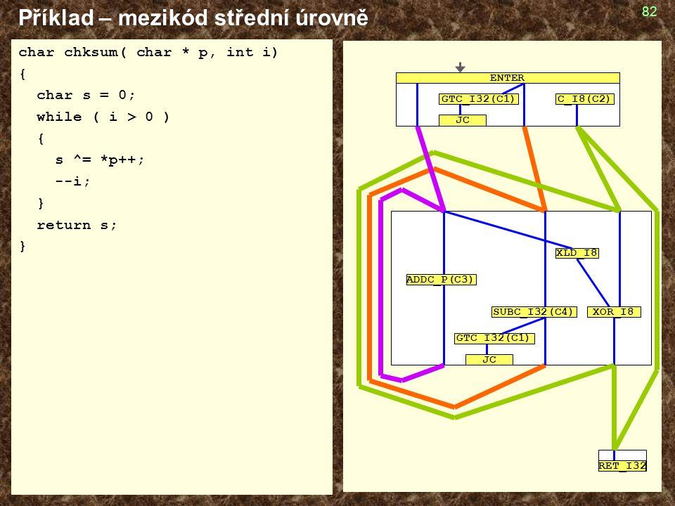 82 Příklad – mezikód střední úrovně char chksum( char * p, int i) { char s = 0; while ( i > 0 ) { s ^= *p++; --i; } return s; } GTC_I32(C1) JC XLD_I8 RET_I32 GTC_I32(C1) JC ENTER C_I8(C2) ADDC_P(C3) SUBC_I32(C4) XOR_I8