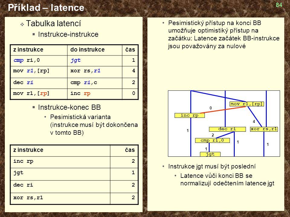 84 Příklad – latence  Tabulka latencí  Instrukce-instrukce  Instrukce-konec BB Pesimistická varianta (instrukce musí být dokončena v tomto BB) Pesimistický přístup na konci BB umožňuje optimistiký přístup na začátku: Latence začátek BB-instrukce jsou považovány za nulové Instrukce jgt musí být poslední Latence vůči konci BB se normalizují odečtením latence jgt cmp ri,0 jgt mov r1,[rp] inc rp dec rixor rs,r1 4 2 1 z instrukcedo instrukcečas cmp ri,0jgt1 mov r1,[rp]xor rs,r14 dec ricmp ri,c2 mov r1,[rp]inc rp0 z instrukcečas inc rp2 jgt1 dec ri2 xor rs,r12 1 1 1 0
