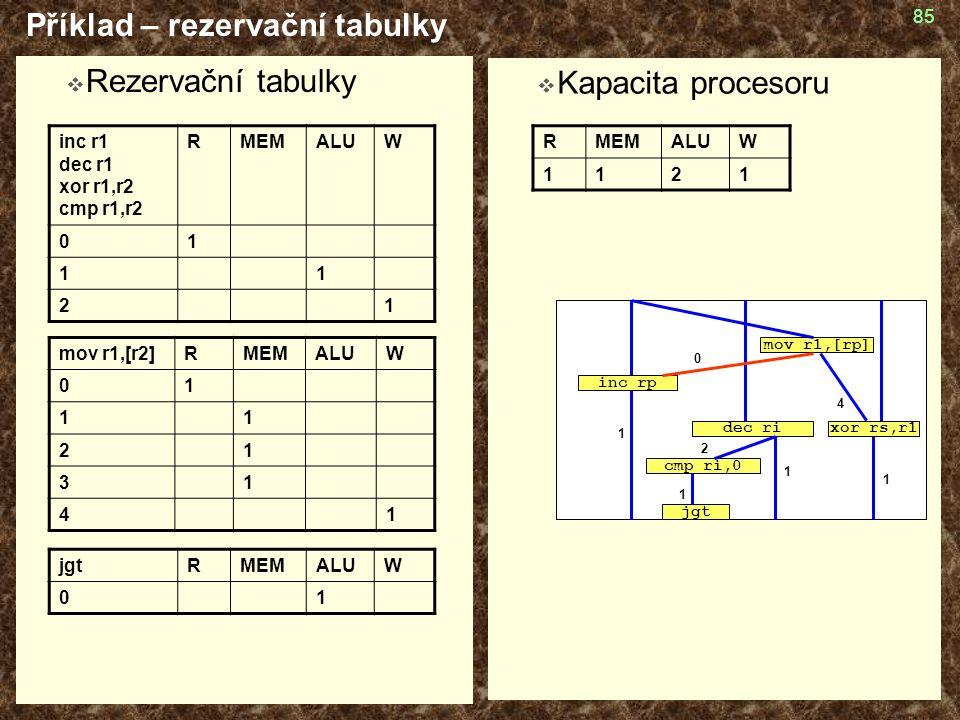 85  Rezervační tabulky Příklad – rezervační tabulky  Kapacita procesoru inc r1 dec r1 xor r1,r2 cmp r1,r2 RMEMALUW 01 11 21 mov r1,[r2]RMEMALUW 01 11 21 31 41 jgtRMEMALUW 01 RMEMALUW 1121 cmp ri,0 jgt mov r1,[rp] inc rp dec rixor rs,r1 4 2 1 1 1 1 0