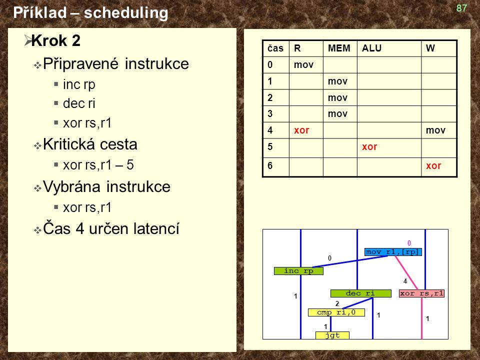 87  Krok 2  Připravené instrukce  inc rp  dec ri  xor rs,r1  Kritická cesta  xor rs,r1 – 5  Vybrána instrukce  xor rs,r1  Čas 4 určen latencí Příklad – scheduling časRMEMALUW 0mov 1 2 3 4xormov 5xor 6 cmp ri,0 jgt mov r1,[rp] inc rp dec rixor rs,r1 4 2 1 1 1 1 0 0