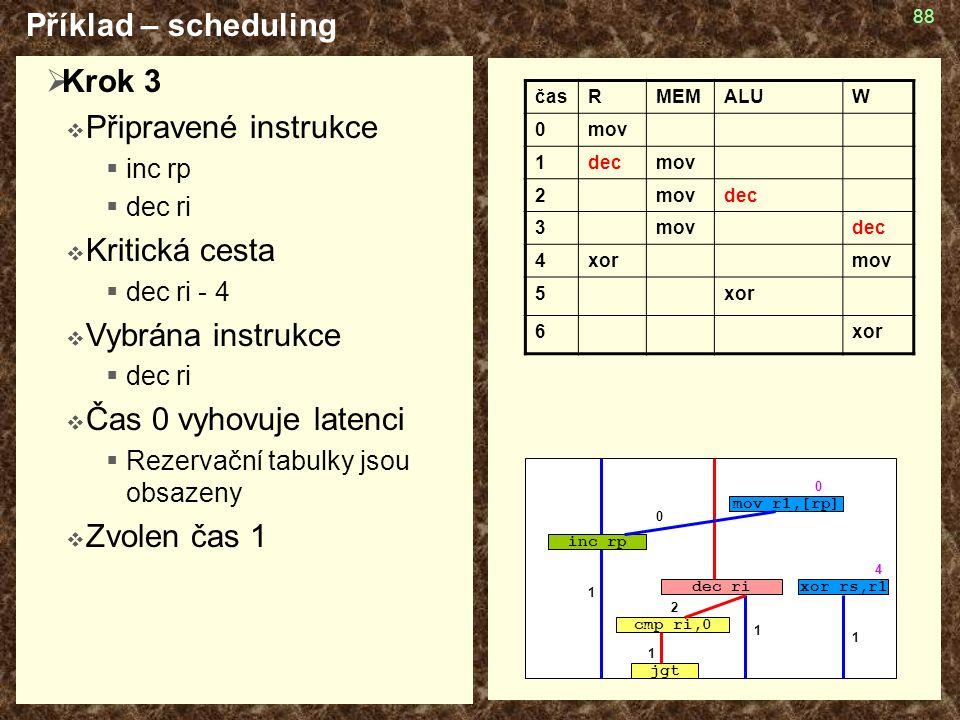 88  Krok 3  Připravené instrukce  inc rp  dec ri  Kritická cesta  dec ri - 4  Vybrána instrukce  dec ri  Čas 0 vyhovuje latenci  Rezervační tabulky jsou obsazeny  Zvolen čas 1 Příklad – scheduling časRMEMALUW 0mov 1decmov 2 dec 3movdec 4xormov 5xor 6 cmp ri,0 jgt mov r1,[rp] inc rp dec rixor rs,r1 4 2 1 1 1 1 0 0