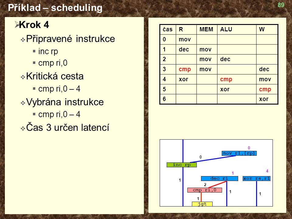 89  Krok 4  Připravené instrukce  inc rp  cmp ri,0  Kritická cesta  cmp ri,0 – 4  Vybrána instrukce  cmp ri,0 – 4  Čas 3 určen latencí Příklad – scheduling časRMEMALUW 0mov 1decmov 2 dec 3cmpmovdec 4xorcmpmov 5xorcmp 6xor cmp ri,0 jgt mov r1,[rp] inc rp dec rixor rs,r1 4 2 1 1 1 1 0 1 0