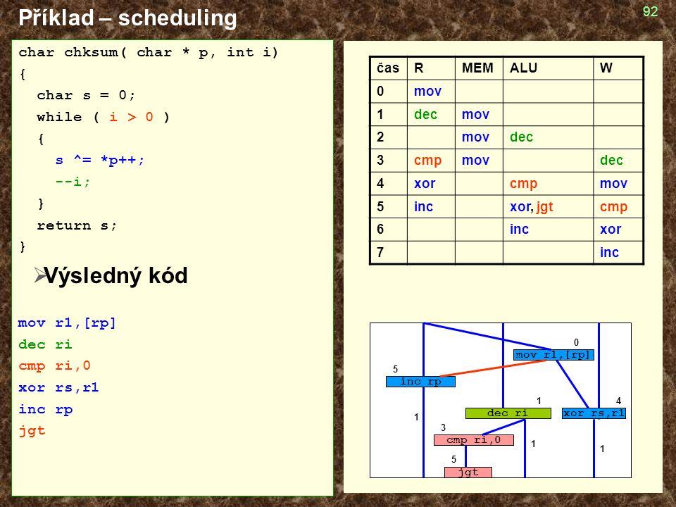 92 char chksum( char * p, int i) { char s = 0; while ( i > 0 ) { s ^= *p++; --i; } return s; }  Výsledný kód mov r1,[rp] dec ri cmp ri,0 xor rs,r1 inc rp jgt Příklad – scheduling časRMEMALUW 0mov 1decmov 2 dec 3cmpmovdec 4xorcmpmov 5incxor, jgtcmp 6incxor 7inc cmp ri,0 jgt mov r1,[rp] inc rp dec rixor rs,r1 4 3 5 1 1 1 0 1 5
