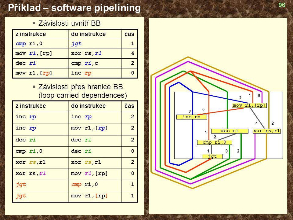 96  Závislosti uvnitř BB  Závislosti přes hranice BB (loop-carried dependences) Příklad – software pipelining z instrukcedo instrukcečas cmp ri,0jgt1 mov r1,[rp]xor rs,r14 dec ricmp ri,c2 mov r1,[rp]inc rp0 cmp ri,0 jgt mov r1,[rp] inc rp dec rixor rs,r1 4 2 10 2 2 2 10 z instrukcedo instrukcečas inc rp 2 mov r1,[rp]2 dec ri 2 cmp ri,0dec ri0 xor rs,r1 2 mov r1,[rp]0 jgtcmp ri,01 jgtmov r1,[rp]1 1 0 2