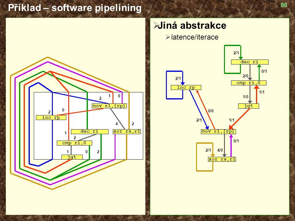 98 Příklad – software pipelining  Jiná abstrakce  latence/iterace cmp ri,0 jgt mov r1,[rp] inc rp dec ri xor rs,r1 2/1 1/1 1/0 2/0 4/0 0/1 1/1 cmp ri,0 jgt mov r1,[rp] inc rp dec rixor rs,r1 4 2 10 2 2 2 10 1 0 2 0/0 0/1