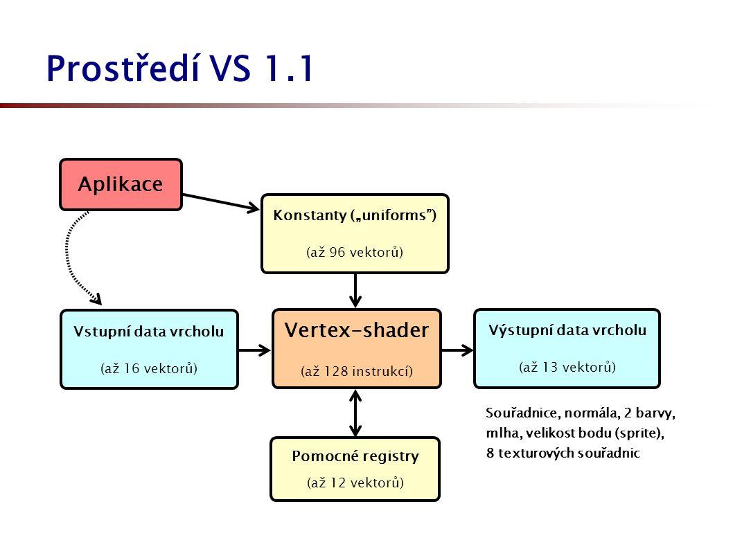 """Prostředí VS 1.1 Pomocné registry (až 12 vektorů) Vertex-shader (až 128 instrukcí) Konstanty (""""uniforms ) (až 96 vektorů) Vstupní data vrcholu (až 16 vektorů) Výstupní data vrcholu (až 13 vektorů) Souřadnice, normála, 2 barvy, mlha, velikost bodu (sprite), 8 texturových souřadnic Aplikace"""