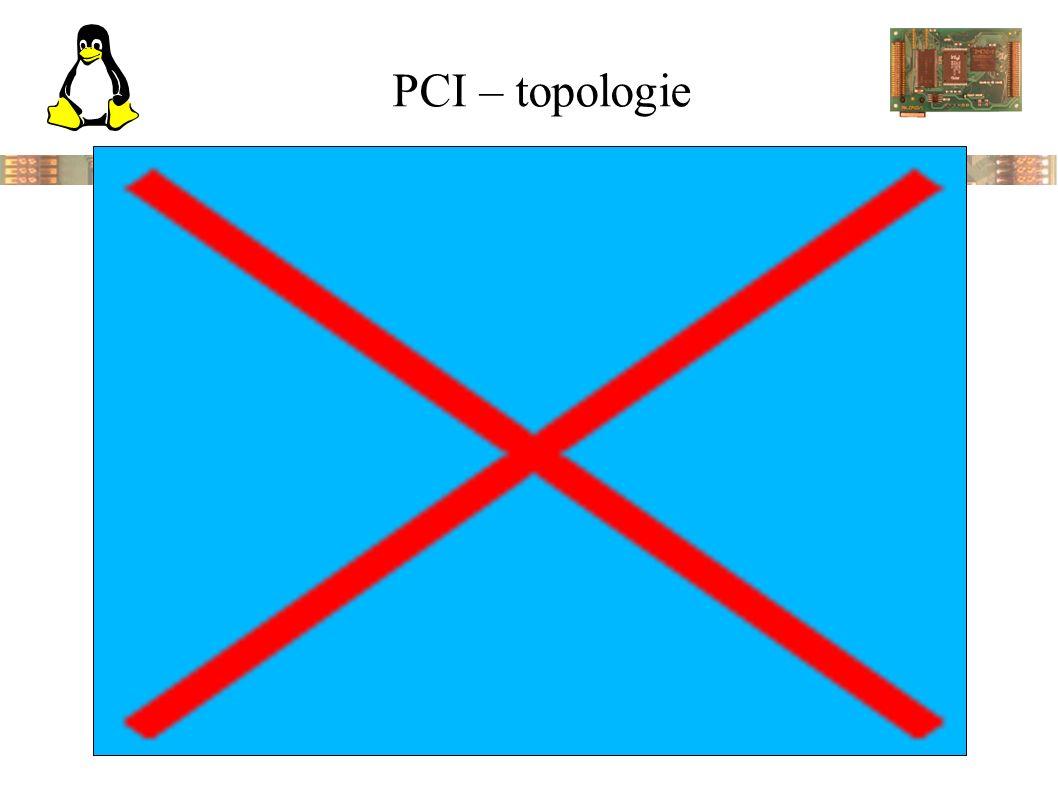 PCI – topologie