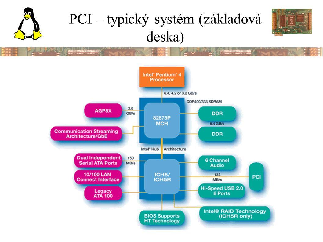 PCI – typický systém (základová deska)