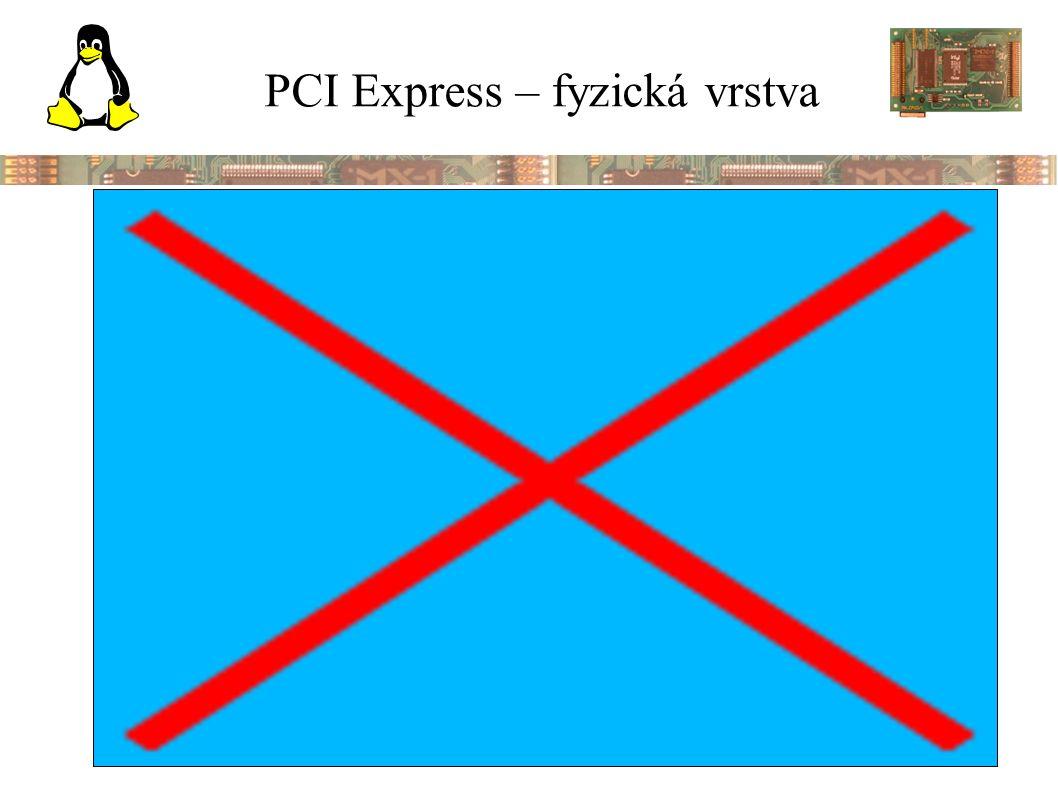 PCI Express – fyzická vrstva