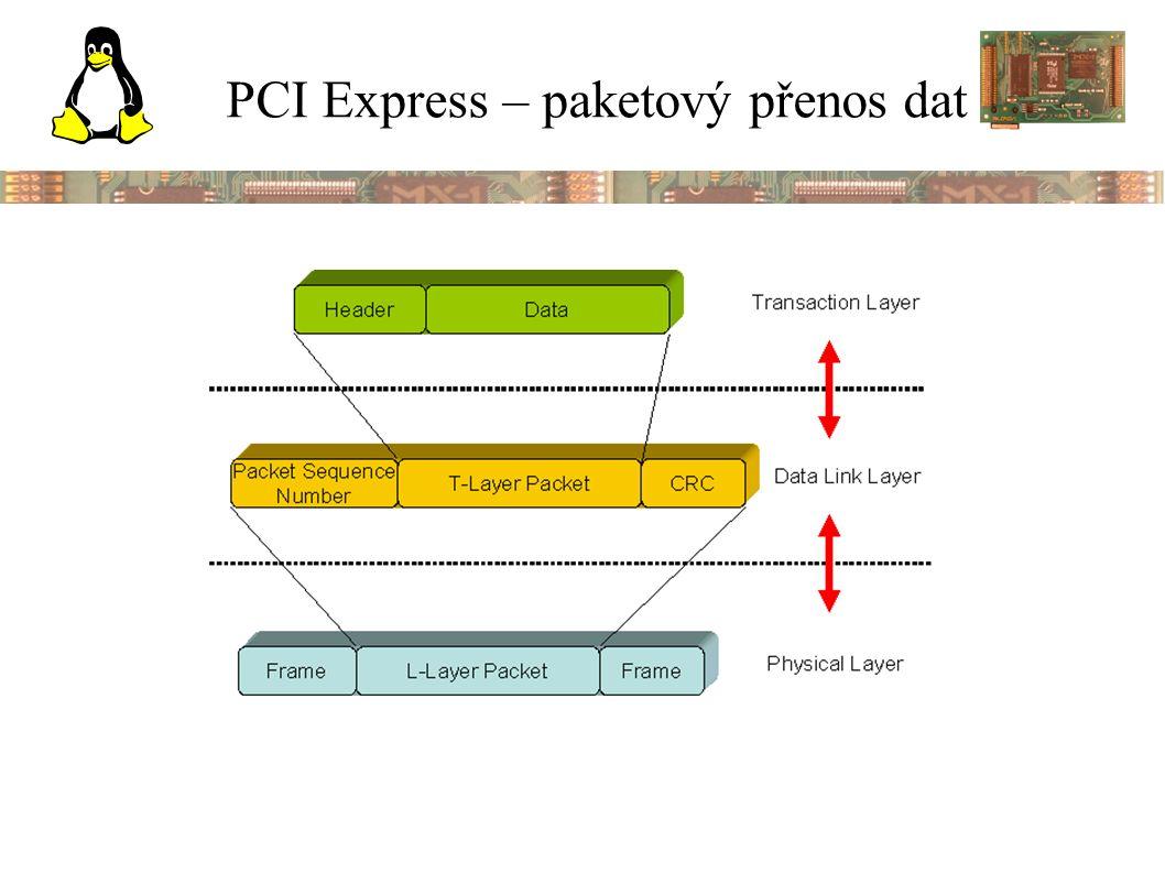 PCI Express – paketový přenos dat