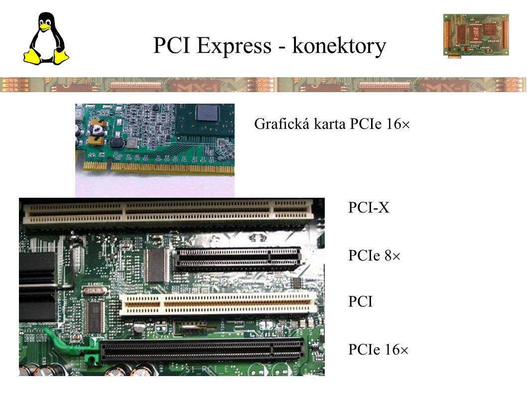 PCI Express - konektory Grafická karta PCIe 16  PCI PCIe 16  PCIe 8  PCI-X