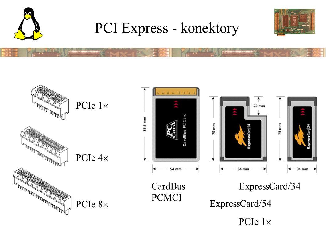 PCI Express - konektory PCIe 8  PCIe 4  PCIe 1  ExpressCard/34CardBus PCMCI ExpressCard/54 PCIe 1 