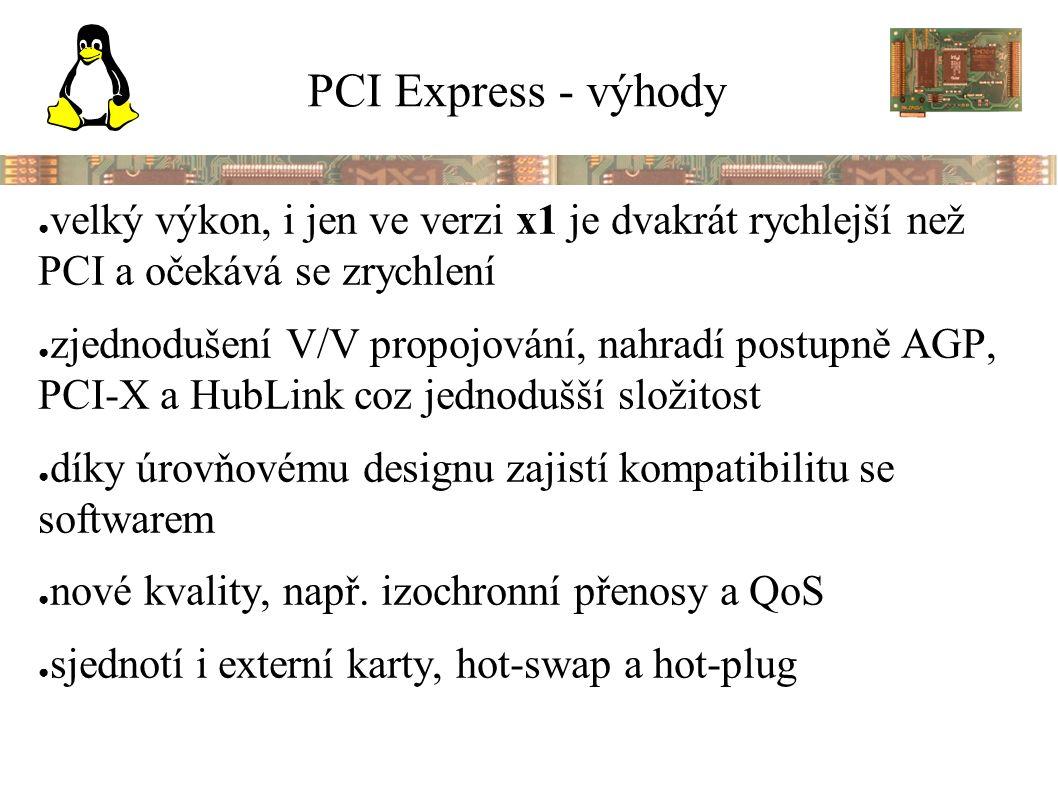 PCI Express - výhody ● velký výkon, i jen ve verzi x1 je dvakrát rychlejší než PCI a očekává se zrychlení ● zjednodušení V/V propojování, nahradí postupně AGP, PCI-X a HubLink coz jednodušší složitost ● díky úrovňovému designu zajistí kompatibilitu se softwarem ● nové kvality, např.