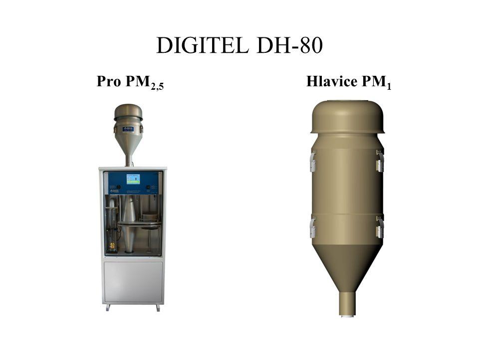 DIGITEL DH-80 Pro PM 2,5 Hlavice PM 1