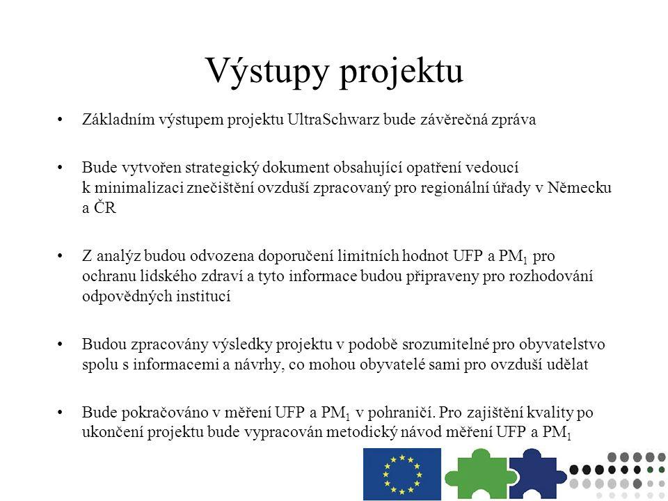 Výstupy projektu Základním výstupem projektu UltraSchwarz bude závěrečná zpráva Bude vytvořen strategický dokument obsahující opatření vedoucí k minim