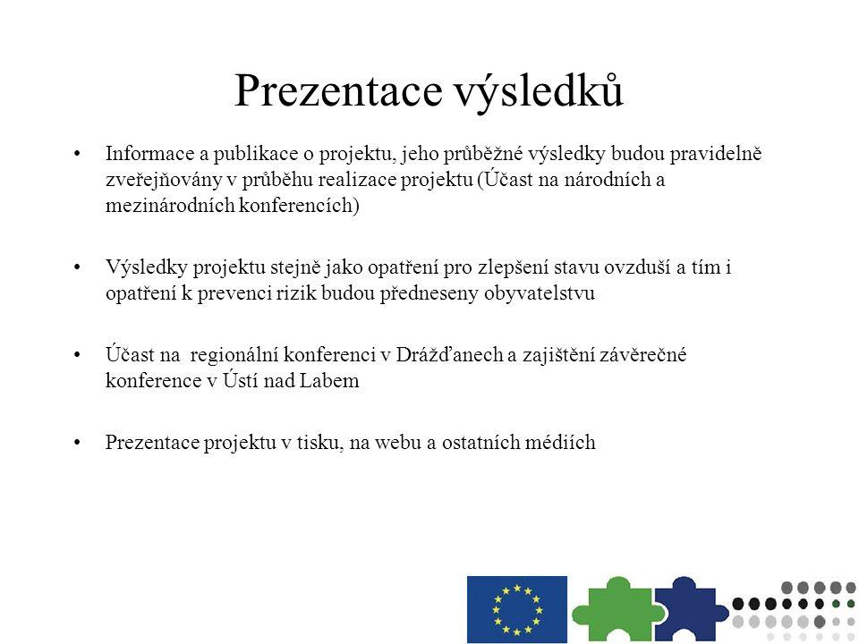 Prezentace výsledků Informace a publikace o projektu, jeho průběžné výsledky budou pravidelně zveřejňovány v průběhu realizace projektu (Účast na náro