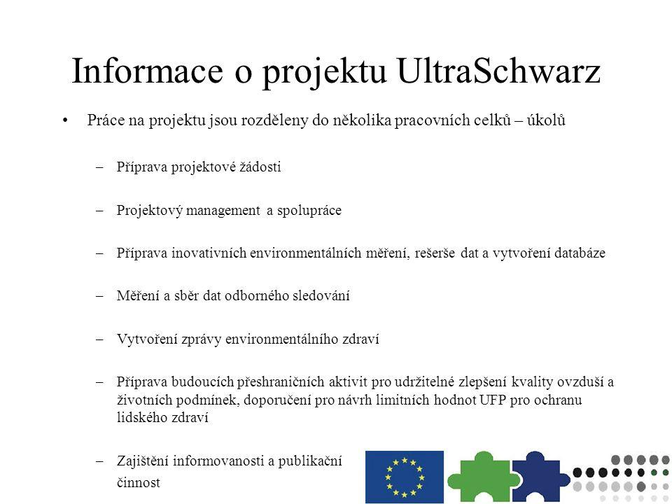 Informace o projektu UltraSchwarz Práce na projektu jsou rozděleny do několika pracovních celků – úkolů –Příprava projektové žádosti –Projektový manag