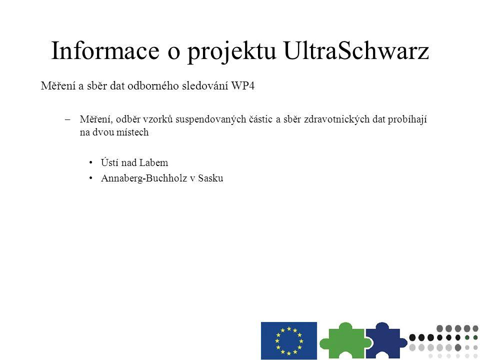 Informace o projektu UltraSchwarz Měření a sběr dat odborného sledování WP4 –Měření, odběr vzorků suspendovaných částic a sběr zdravotnických dat prob