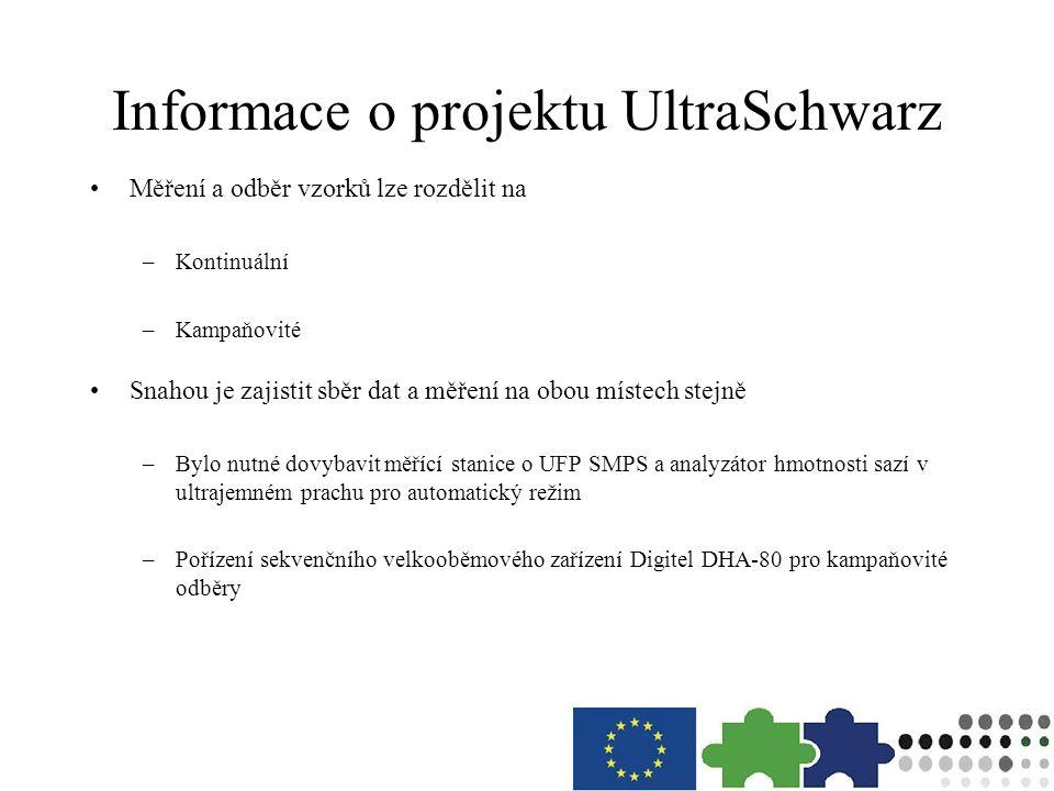 Informace o projektu UltraSchwarz Měření a odběr vzorků lze rozdělit na –Kontinuální –Kampaňovité Snahou je zajistit sběr dat a měření na obou místech