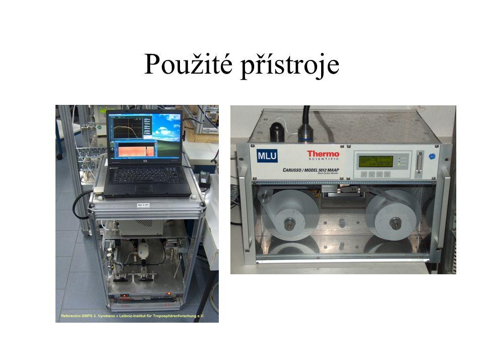 Použité přístroje