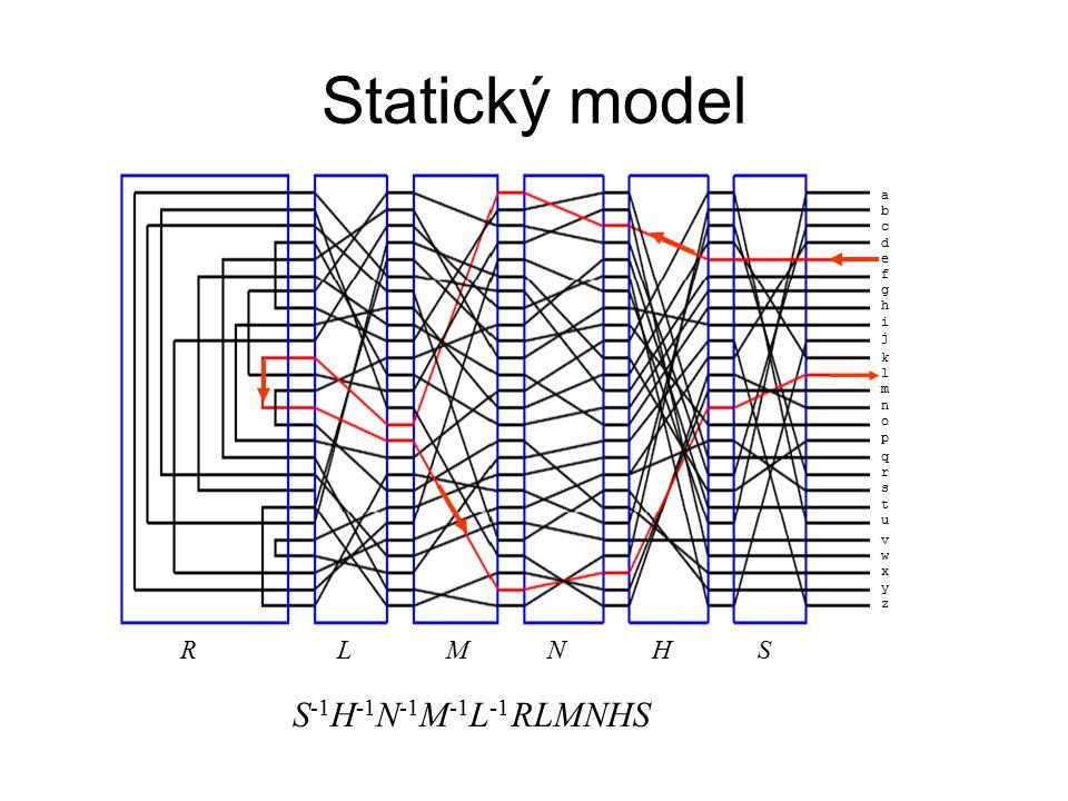 Statický model abcdeabcde fghijfghij klmnopklmnop qrstuqrstu vwxyzvwxyz R L M N H S S -1 H -1 N -1 M -1 L -1 RLMNHS