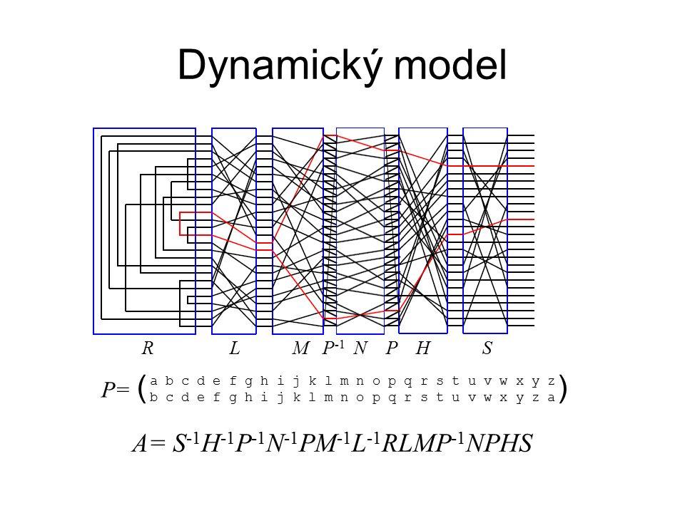 Dynamický model R L M P -1 N P H S a b c d e f g h i j k l m n o p q r s t u v w x y z b c d e f g h i j k l m n o p q r s t u v w x y z a () P= A= S -1 H -1 P -1 N -1 PM -1 L -1 RLMP -1 NPHS