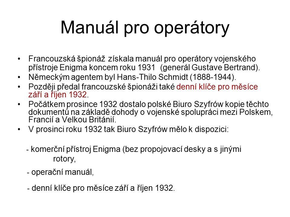 Manuál pro operátory Francouzská špionáž získala manuál pro operátory vojenského přístroje Enigma koncem roku 1931 (generál Gustave Bertrand).