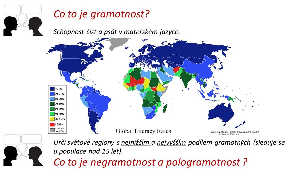 Schopnost číst a psát v mateřském jazyce. Co to je gramotnost? Urči světové regiony s nejnižším a nejvyšším podílem gramotných (sleduje se u populace