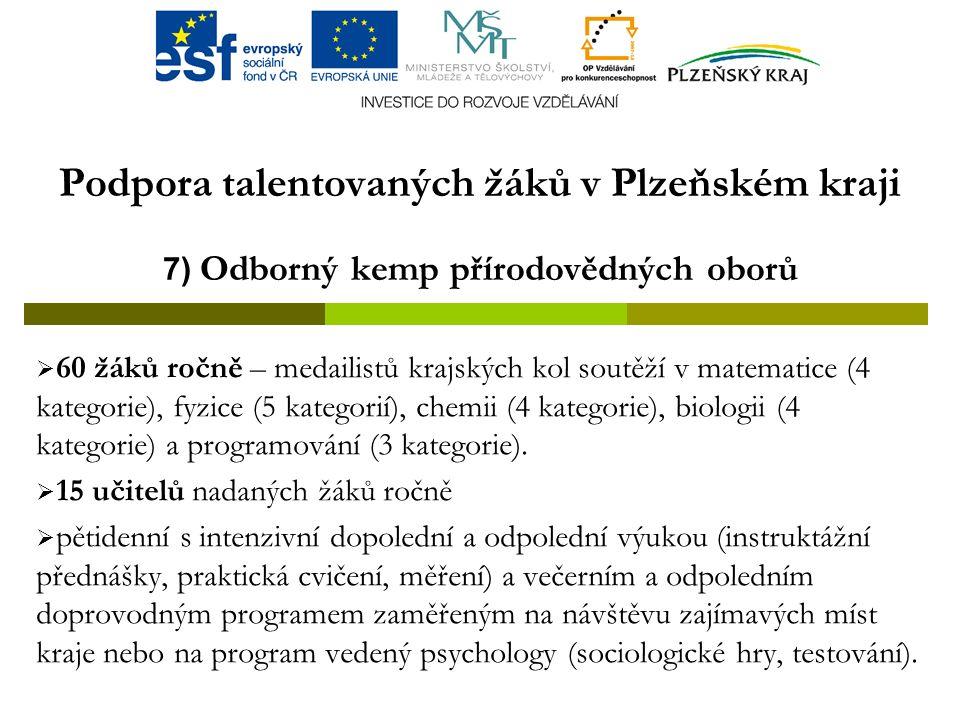 Podpora talentovaných žáků v Plzeňském kraji 7) Odborný kemp přírodovědných oborů  60 žáků ročně – medailistů krajských kol soutěží v matematice (4 kategorie), fyzice (5 kategorií), chemii (4 kategorie), biologii (4 kategorie) a programování (3 kategorie).
