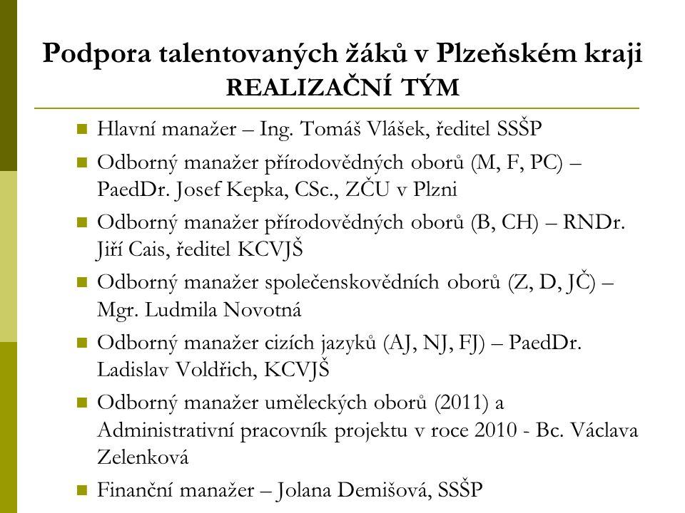 Podpora talentovaných žáků v Plzeňském kraji REALIZAČNÍ TÝM Hlavní manažer – Ing.